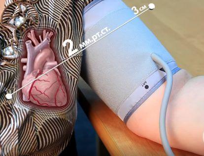 манжетка на уровне сердца измерение давления