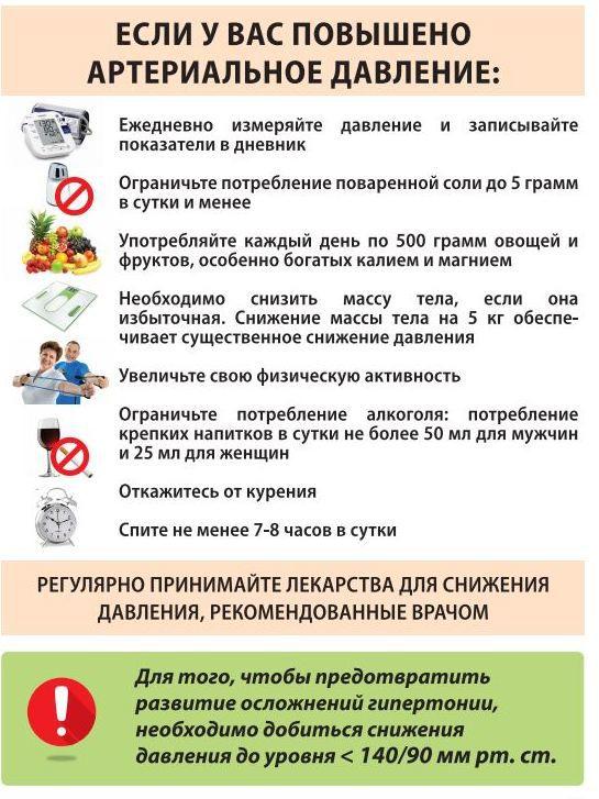 какие препараты от аллергии