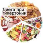 Популярные диеты при гипертонии и высоком давлении