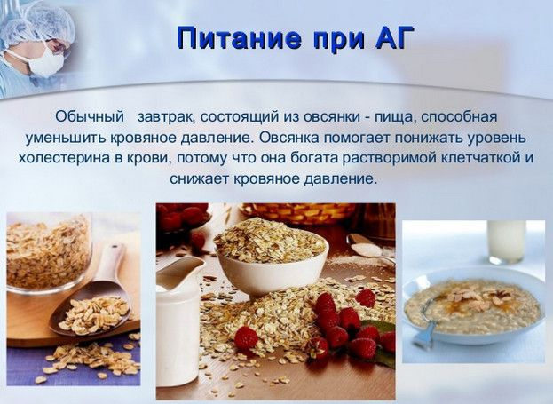 Завтрак для гипертоника
