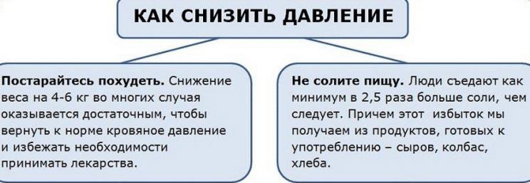 Изображение - Пульс систолическое и диастолическое давление snizhenija-arterialnogo-davlenija