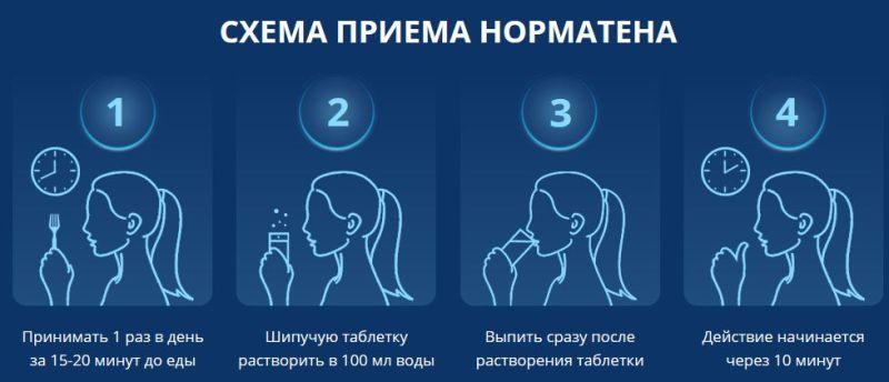 Как принимать Normaten