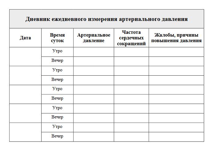 Фото таблица дневник давления