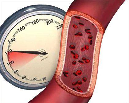 В каких единицах измеряют артериальное давление человека?