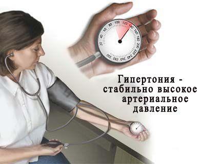 Артериальная гипертония и высокое давление