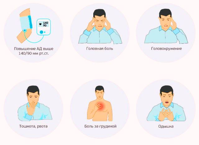 фото симптомы гипертонии