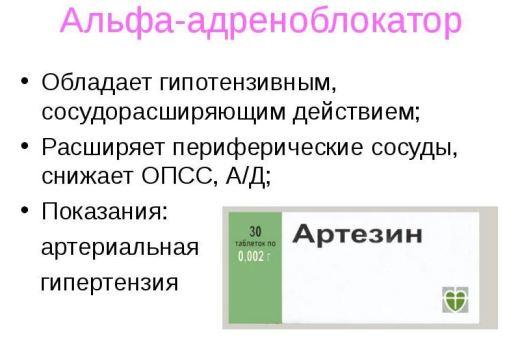 Альфа адреноблокаторы список препаратов при гипертонии ...