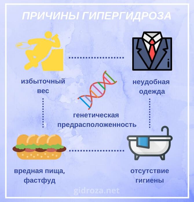 причины гипергидроза у мужчин