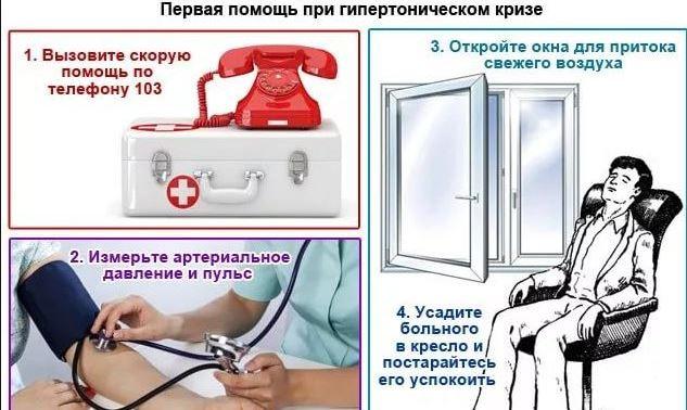 Фото первая помощь при кризе