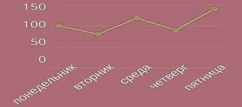 Фото график давления человека в течении недели