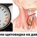 Повышенное давление при заболевании щитовидной железы