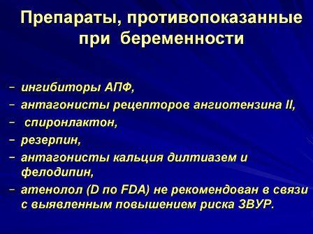 Запрещенные лекарственные препараты