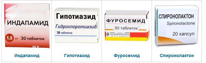 эффективные таблетки мочегонные от давления
